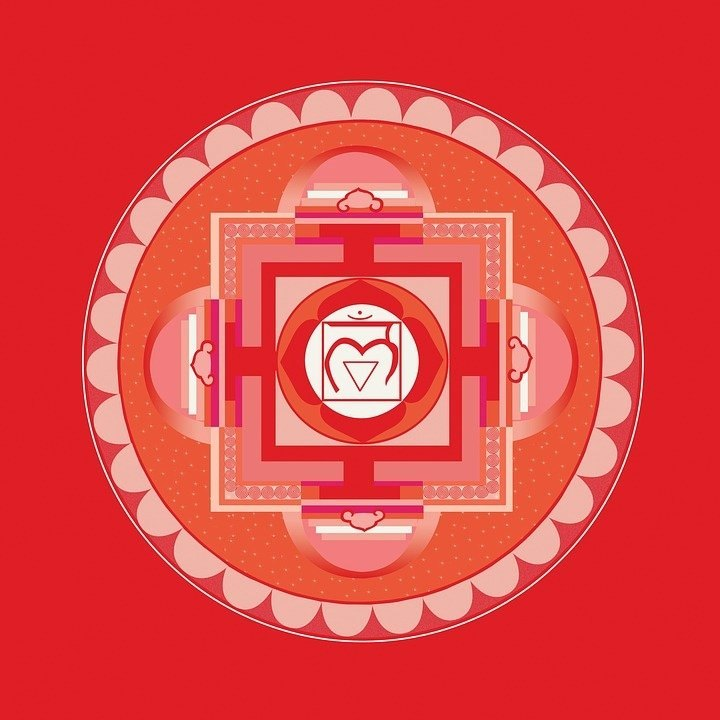 What is the Root Chakra Responsible for?