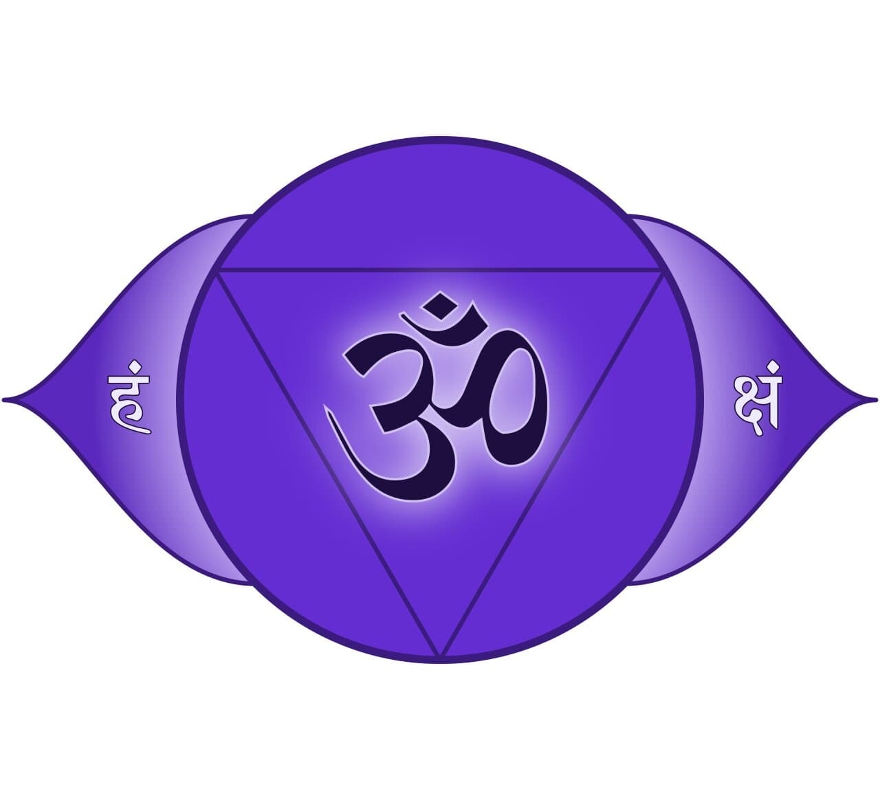 Signs of Balanced Third Eye Chakra